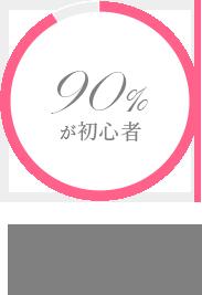 90%が初心者!90%の方がライブチャット初心者から高収入を受け取っています。